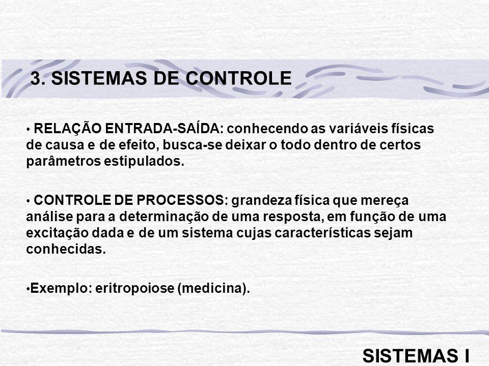 3. SISTEMAS DE CONTROLE SISTEMAS I