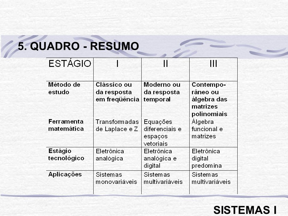5. QUADRO - RESUMO SISTEMAS I
