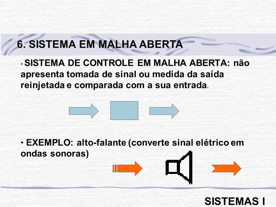 6. SISTEMA EM MALHA ABERTA
