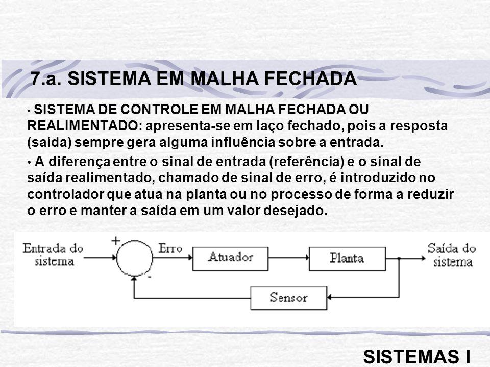 7.a. SISTEMA EM MALHA FECHADA