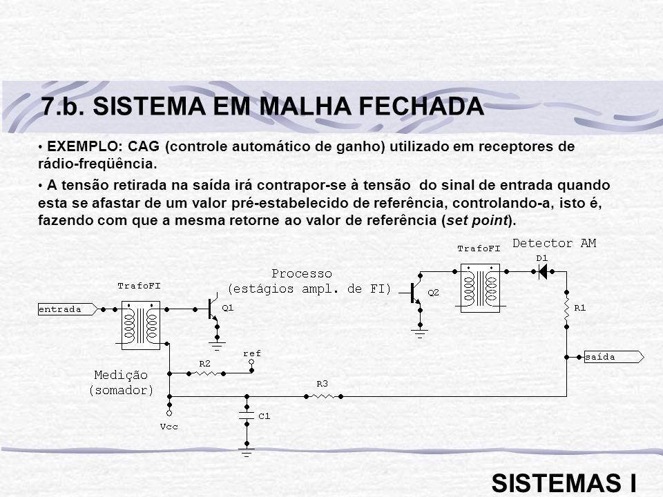 7.b. SISTEMA EM MALHA FECHADA