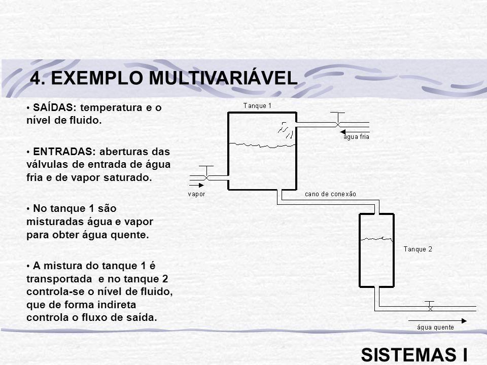 4. EXEMPLO MULTIVARIÁVEL