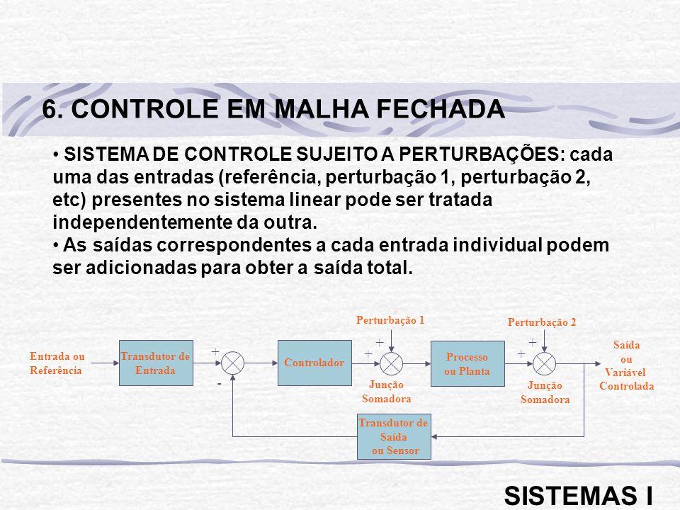 6. CONTROLE EM MALHA FECHADA