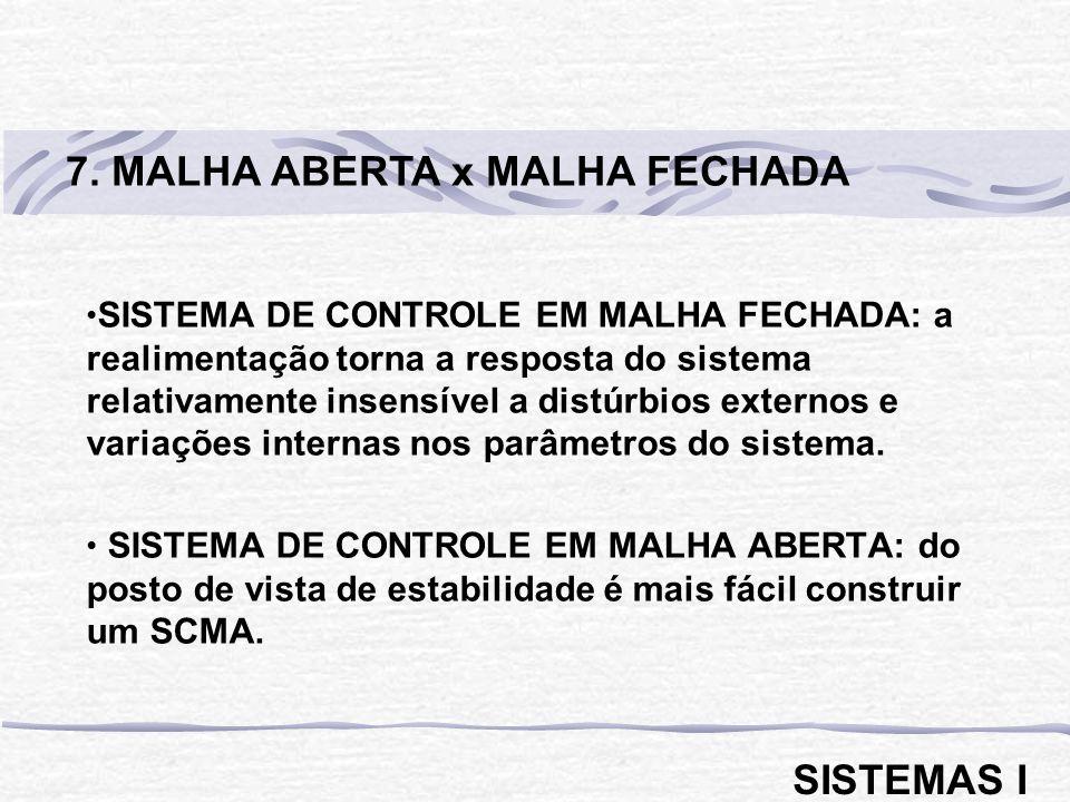 7. MALHA ABERTA x MALHA FECHADA