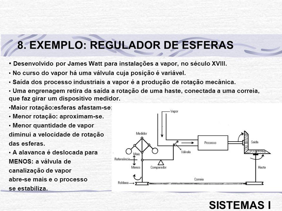 8. EXEMPLO: REGULADOR DE ESFERAS