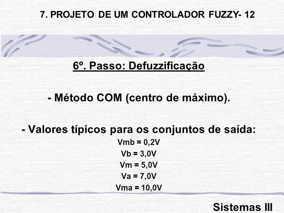6º. Passo: Defuzzificação - Método COM (centro de máximo).