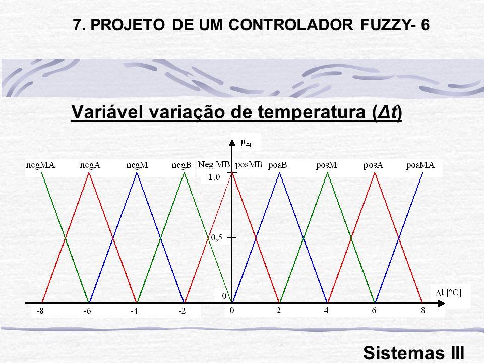 Variável variação de temperatura (Δt)
