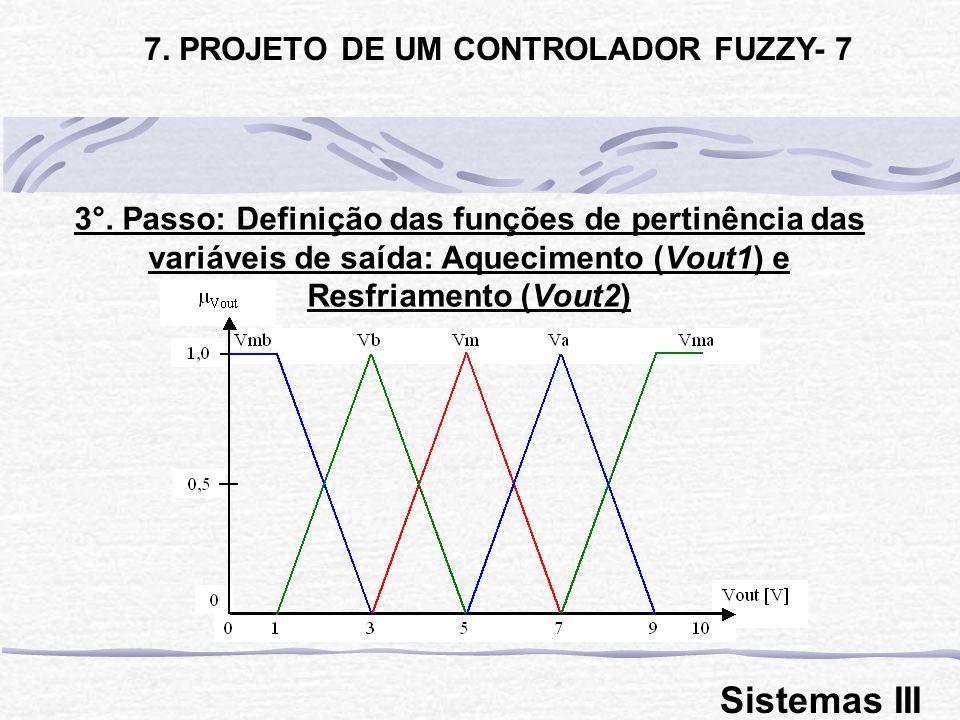 7. PROJETO DE UM CONTROLADOR FUZZY- 7