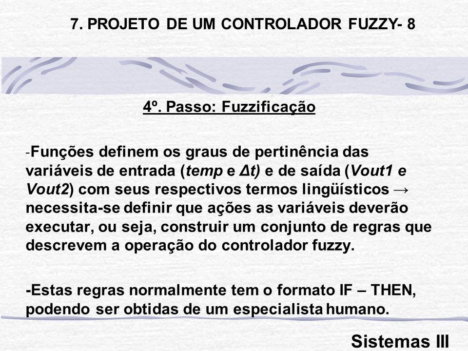 7. PROJETO DE UM CONTROLADOR FUZZY- 8