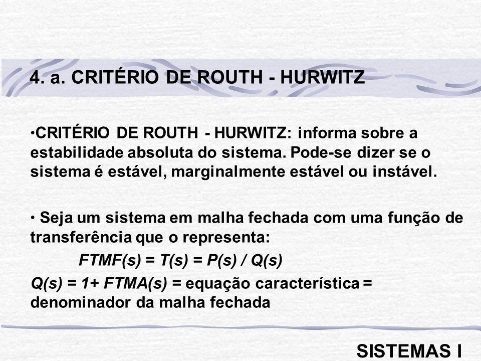 4. a. CRITÉRIO DE ROUTH - HURWITZ