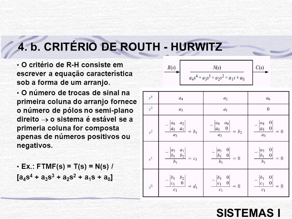 4. b. CRITÉRIO DE ROUTH - HURWITZ