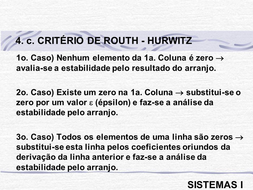 4. c. CRITÉRIO DE ROUTH - HURWITZ