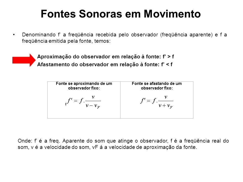 Fontes Sonoras em Movimento