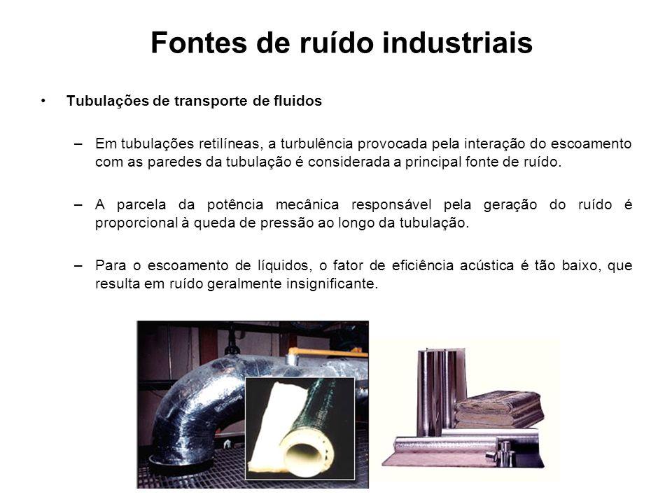 Fontes de ruído industriais