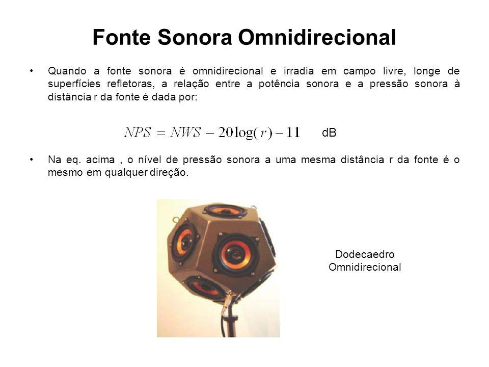 Fonte Sonora Omnidirecional