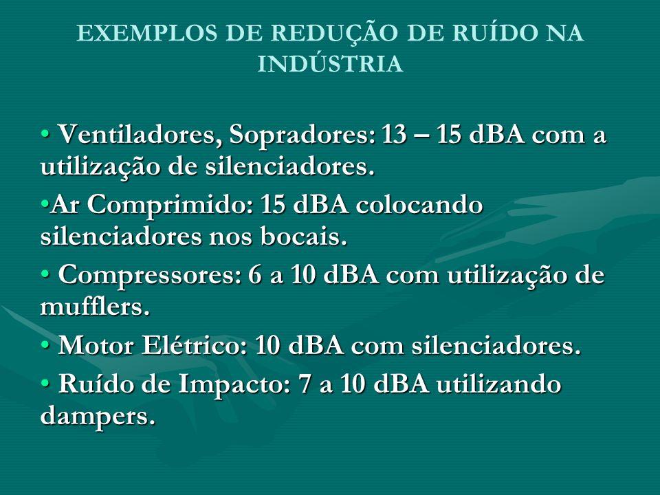EXEMPLOS DE REDUÇÃO DE RUÍDO NA INDÚSTRIA