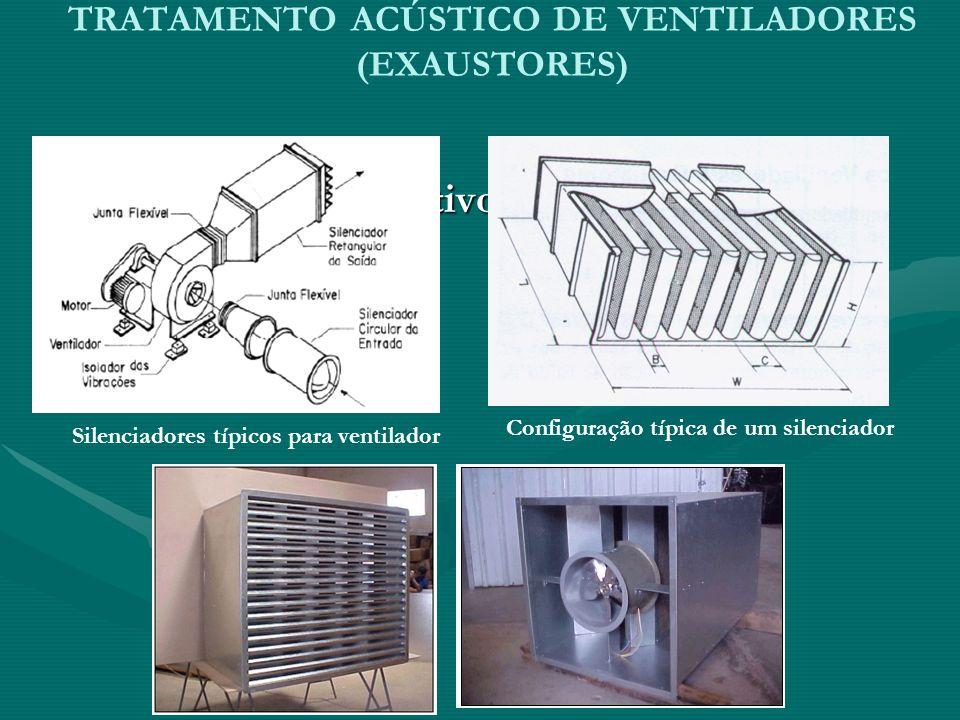 TRATAMENTO ACÚSTICO DE VENTILADORES (EXAUSTORES)
