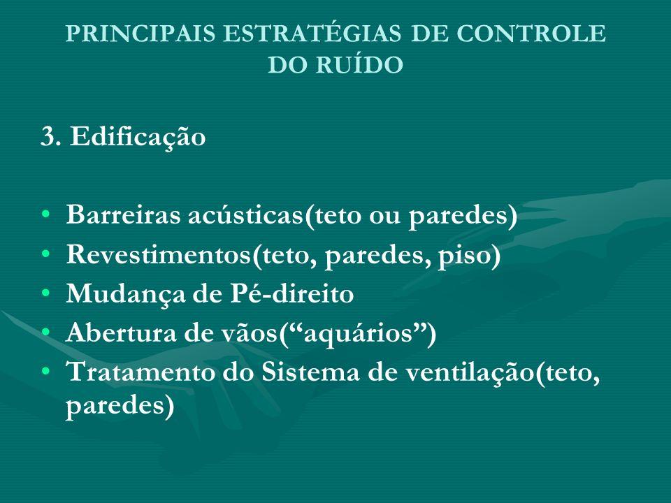 PRINCIPAIS ESTRATÉGIAS DE CONTROLE DO RUÍDO
