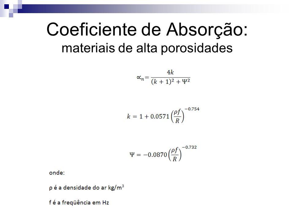 Coeficiente de Absorção: materiais de alta porosidades