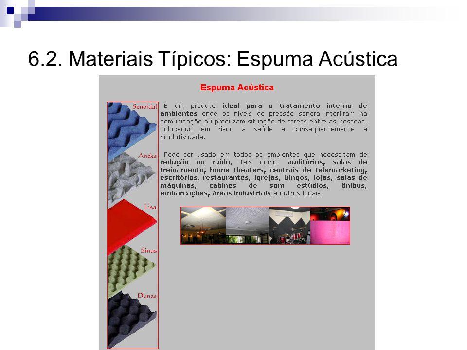 6.2. Materiais Típicos: Espuma Acústica