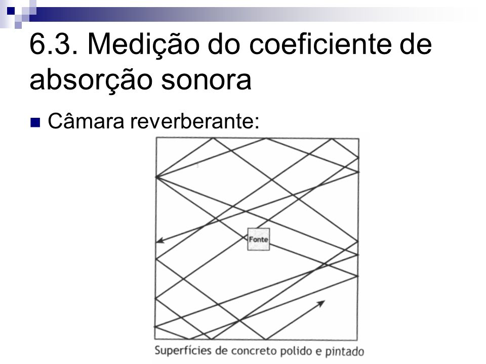 6.3. Medição do coeficiente de absorção sonora