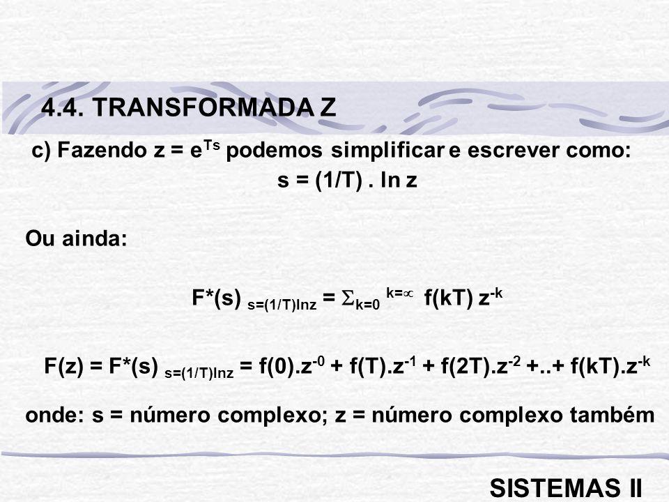 F*(s) s=(1/T)lnz = k=0 k= f(kT) z-k