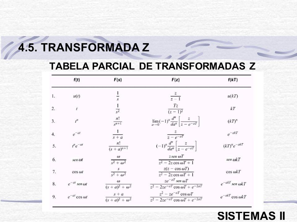 TABELA PARCIAL DE TRANSFORMADAS Z