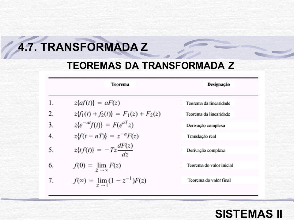TEOREMAS DA TRANSFORMADA Z