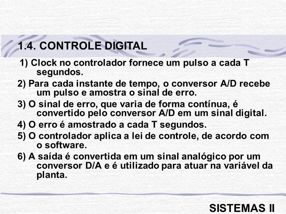 1.4. CONTROLE DIGITAL SISTEMAS II