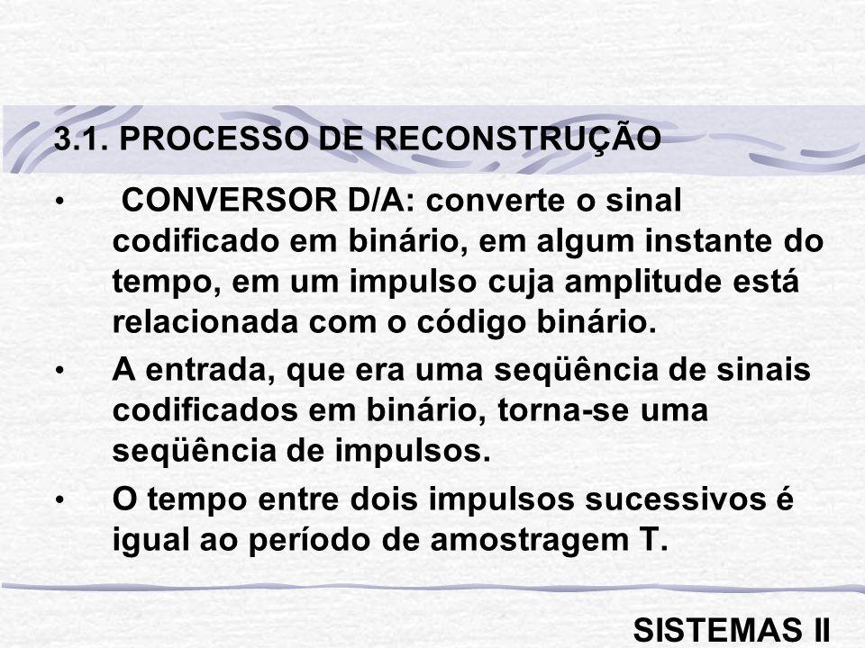 3.1. PROCESSO DE RECONSTRUÇÃO