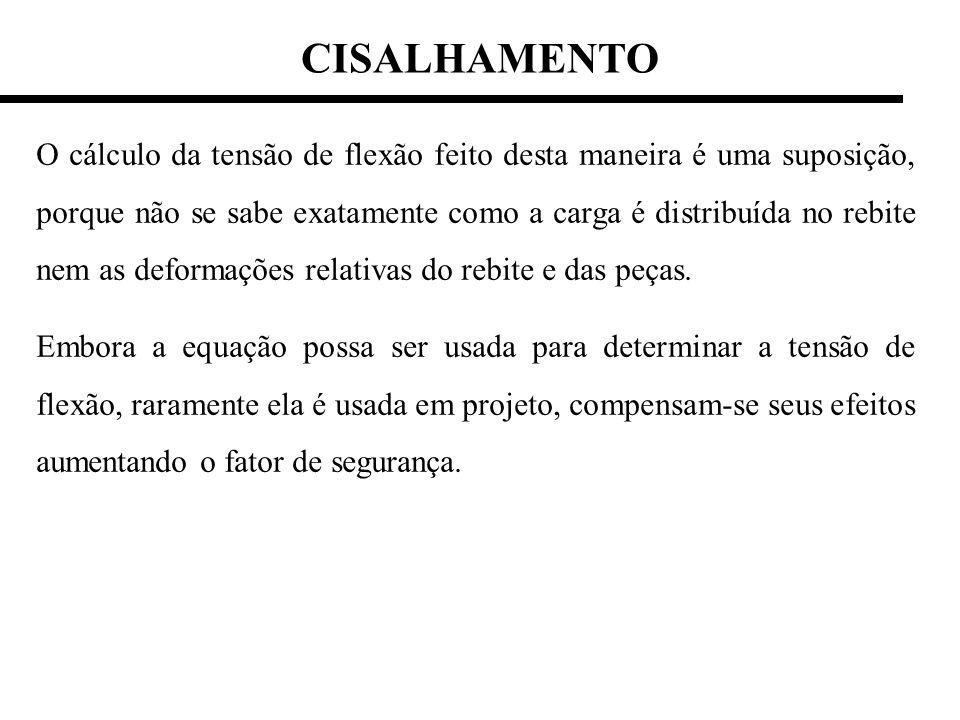 CISALHAMENTO