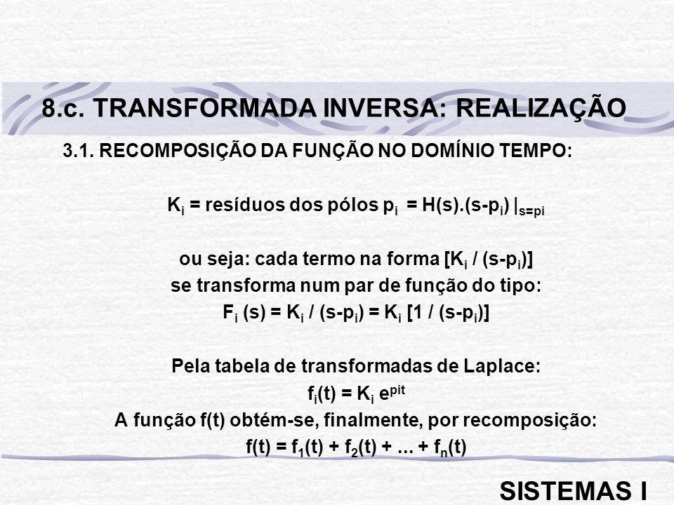 8.c. TRANSFORMADA INVERSA: REALIZAÇÃO