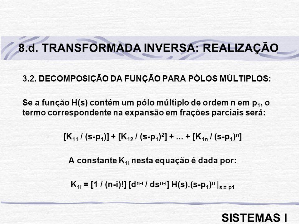 8.d. TRANSFORMADA INVERSA: REALIZAÇÃO
