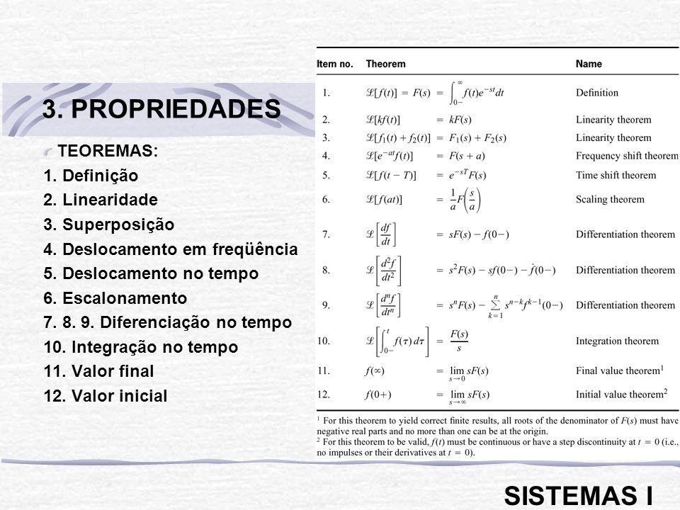 3. PROPRIEDADES SISTEMAS I 1. Definição 2. Linearidade 3. Superposição