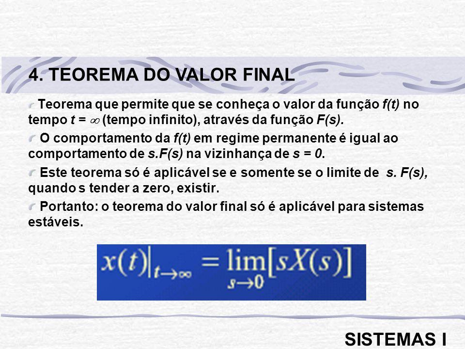 4. TEOREMA DO VALOR FINAL SISTEMAS I
