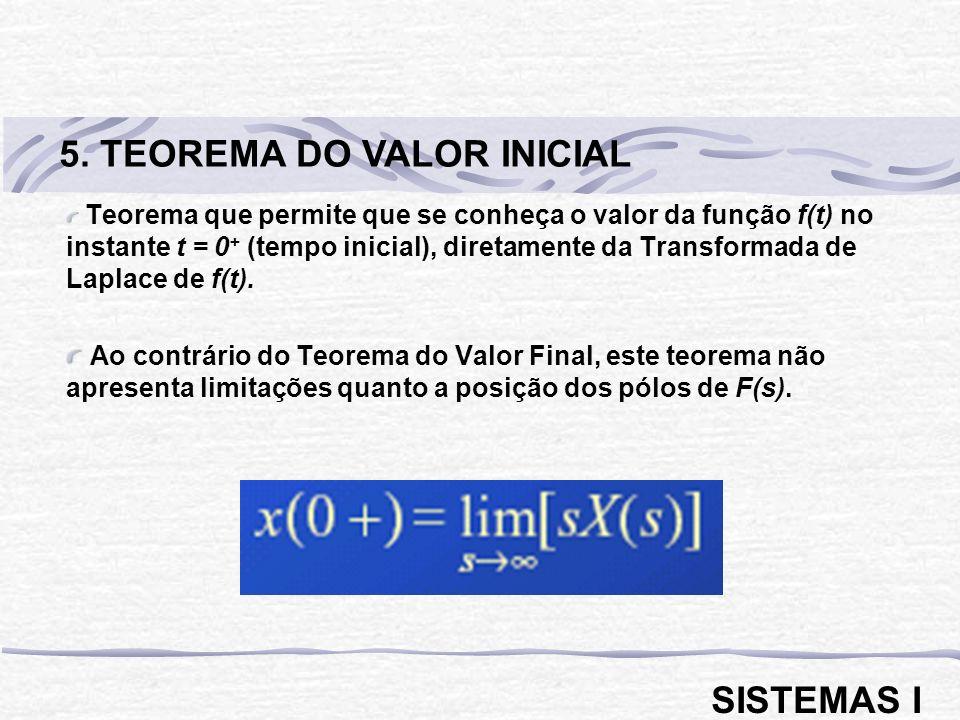 5. TEOREMA DO VALOR INICIAL