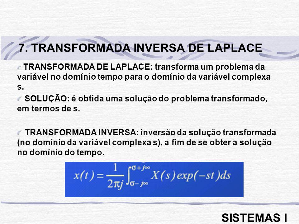 7. TRANSFORMADA INVERSA DE LAPLACE