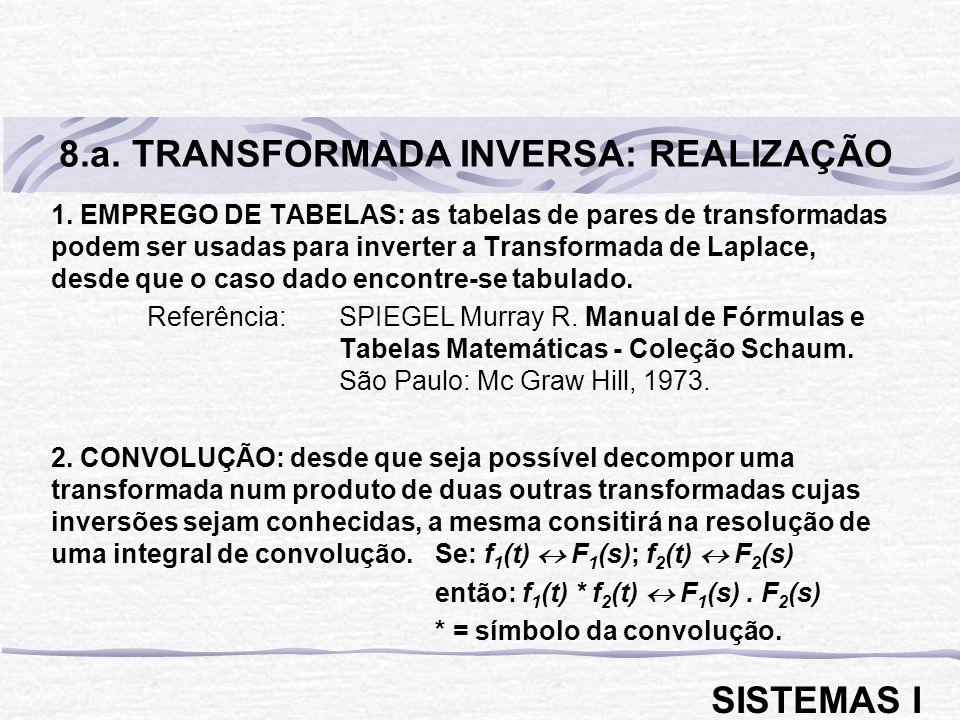 8.a. TRANSFORMADA INVERSA: REALIZAÇÃO