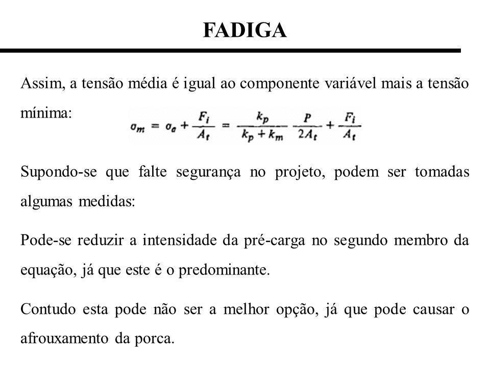 FADIGA Assim, a tensão média é igual ao componente variável mais a tensão mínima: