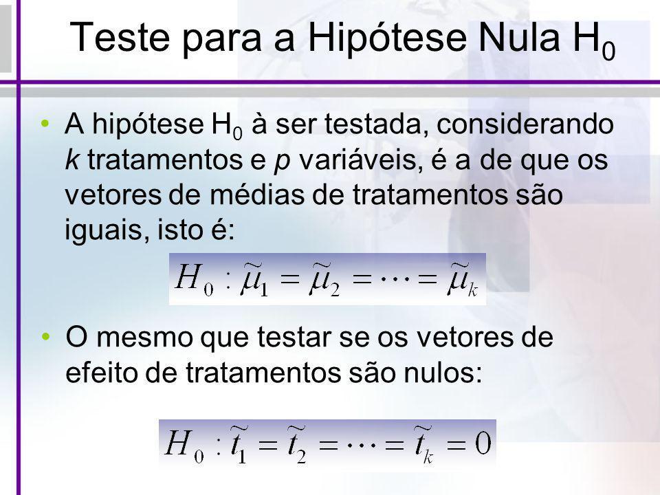 Teste para a Hipótese Nula H0