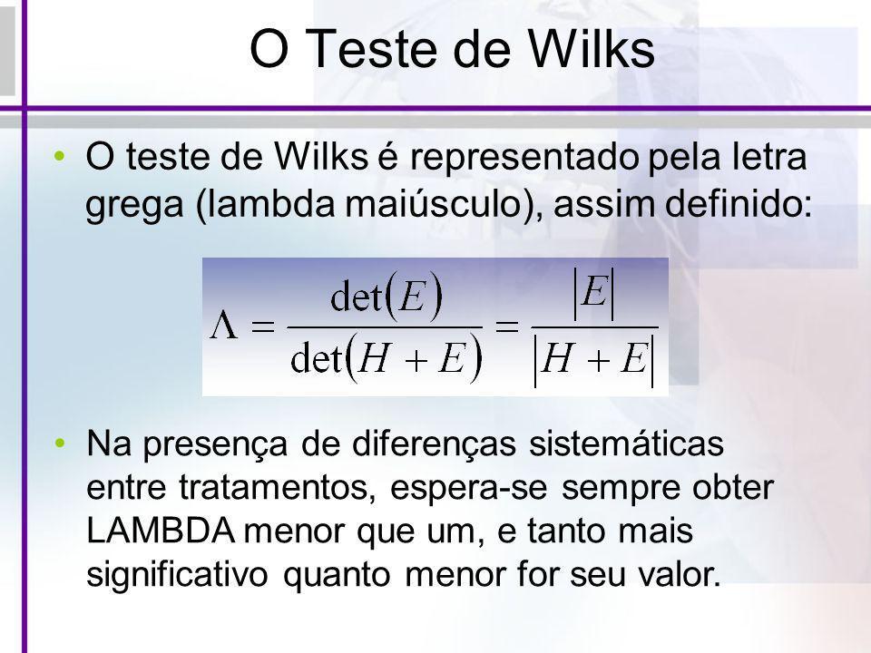 O Teste de Wilks O teste de Wilks é representado pela letra grega (lambda maiúsculo), assim definido: