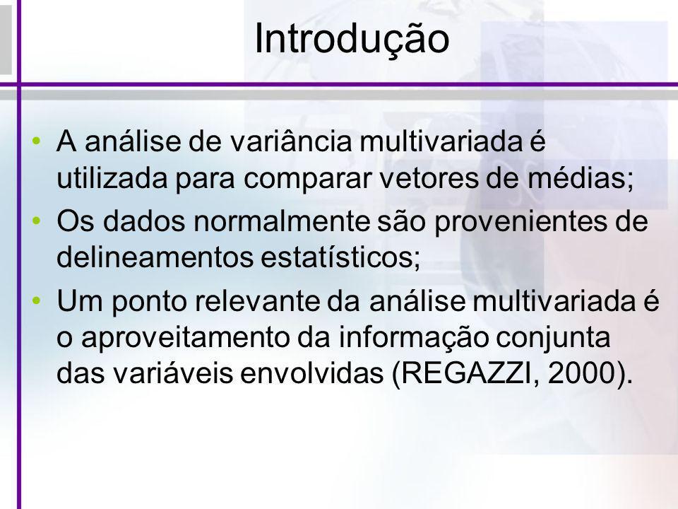 Introdução A análise de variância multivariada é utilizada para comparar vetores de médias;