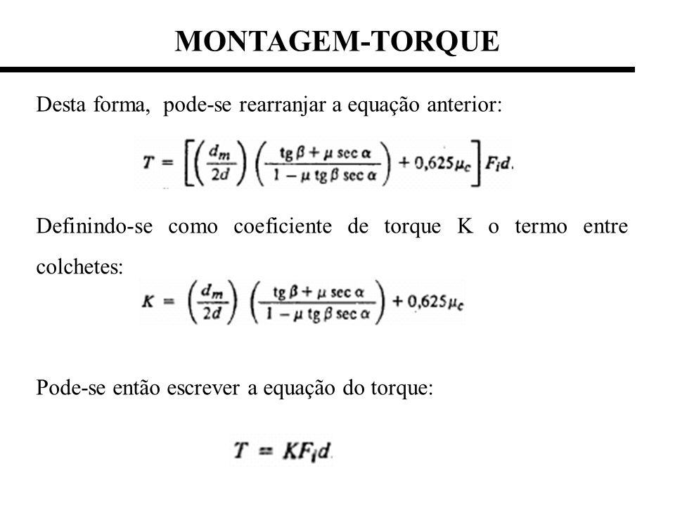 MONTAGEM-TORQUE Desta forma, pode-se rearranjar a equação anterior: