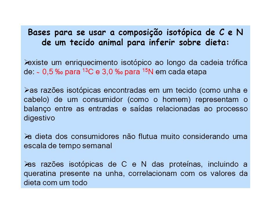Bases para se usar a composição isotópica de C e N de um tecido animal para inferir sobre dieta: