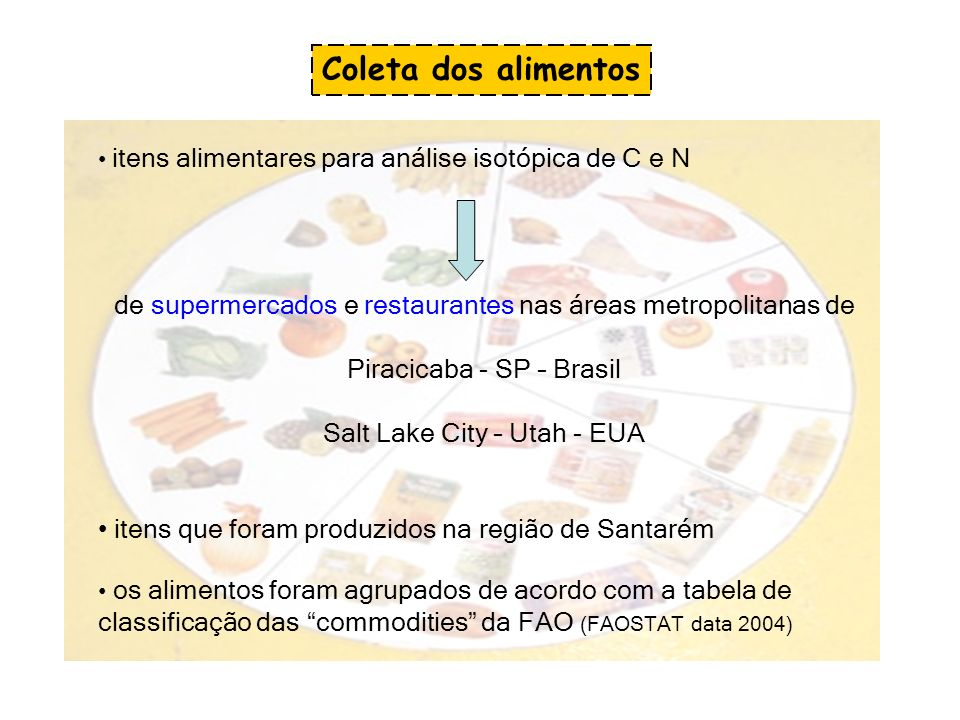Coleta dos alimentos itens alimentares para análise isotópica de C e N. de supermercados e restaurantes nas áreas metropolitanas de.