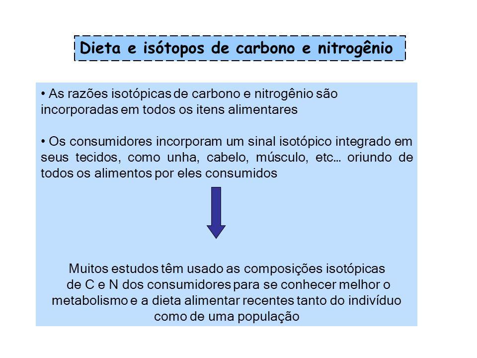 Muitos estudos têm usado as composições isotópicas
