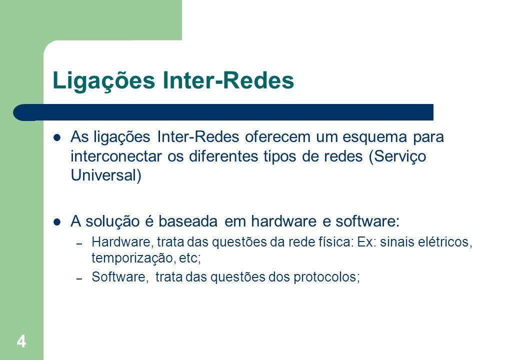 Ligações Inter-Redes As ligações Inter-Redes oferecem um esquema para interconectar os diferentes tipos de redes (Serviço Universal)