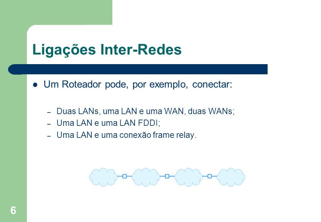 Ligações Inter-Redes Um Roteador pode, por exemplo, conectar: