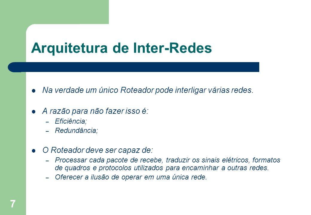 Arquitetura de Inter-Redes