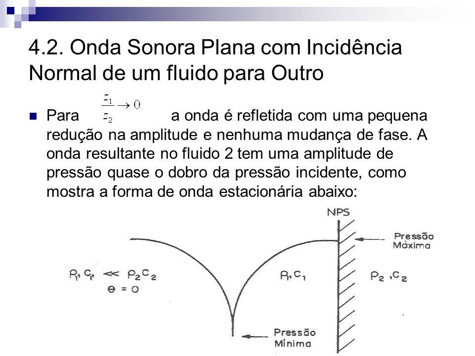 4.2. Onda Sonora Plana com Incidência Normal de um fluido para Outro